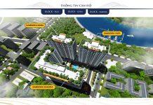 dự án căn hộ samsora riverside